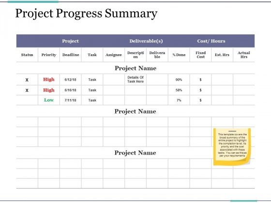 Project Progress Summary Ppt PowerPoint Presentation Model Microsoft