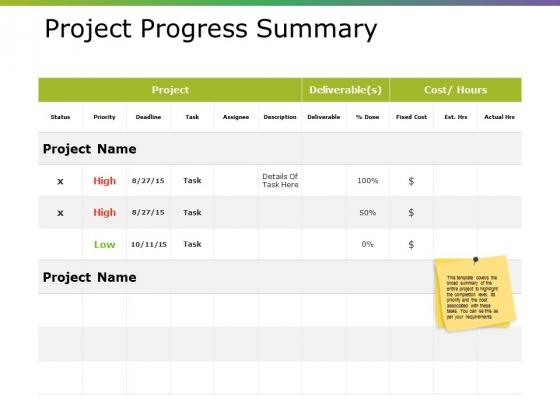 Project Progress Summary Ppt PowerPoint Presentation Portfolio Backgrounds