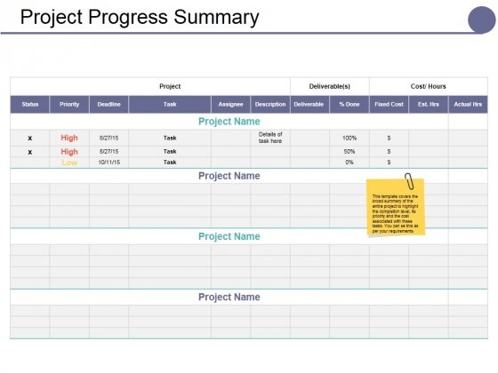 Project Progress Summary Ppt PowerPoint Presentation Portfolio Example