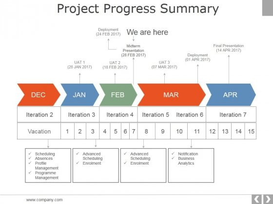 Project Progress Summary Template 1 Ppt PowerPoint Presentation File Example Introduction