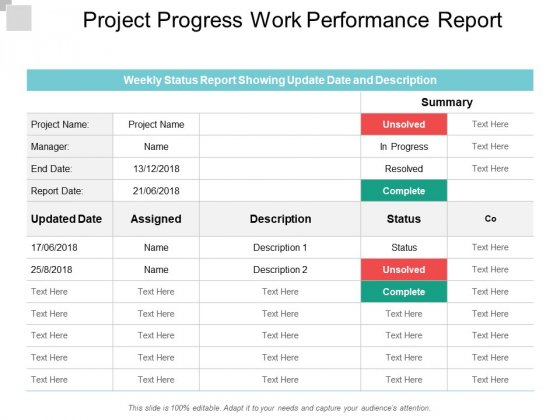 Project Progress Work Performance Report Ppt PowerPoint Presentation Professional Graphics Template