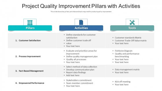 Project Quality Improvement Pillars With Activities Ppt Model Graphics PDF