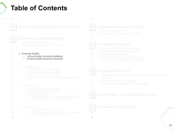 Project_Quality_Management_Plan_Ppt_PowerPoint_Presentation_Complete_Deck_With_Slides_Slide_10