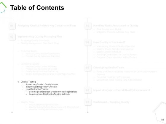Project_Quality_Management_Plan_Ppt_PowerPoint_Presentation_Complete_Deck_With_Slides_Slide_18