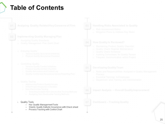 Project_Quality_Management_Plan_Ppt_PowerPoint_Presentation_Complete_Deck_With_Slides_Slide_25