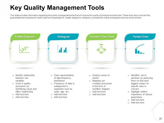 Project_Quality_Management_Plan_Ppt_PowerPoint_Presentation_Complete_Deck_With_Slides_Slide_26