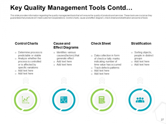 Project_Quality_Management_Plan_Ppt_PowerPoint_Presentation_Complete_Deck_With_Slides_Slide_27