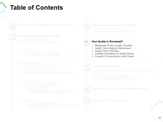 Project_Quality_Management_Plan_Ppt_PowerPoint_Presentation_Complete_Deck_With_Slides_Slide_33