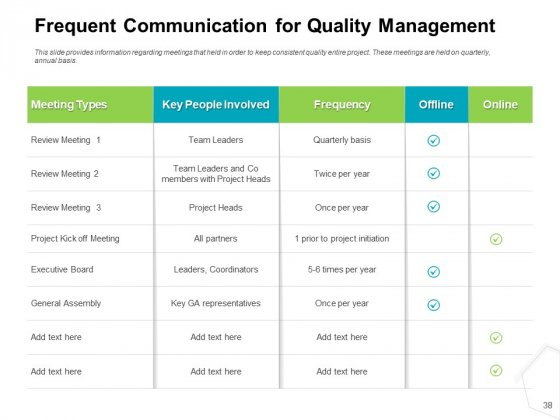 Project_Quality_Management_Plan_Ppt_PowerPoint_Presentation_Complete_Deck_With_Slides_Slide_38