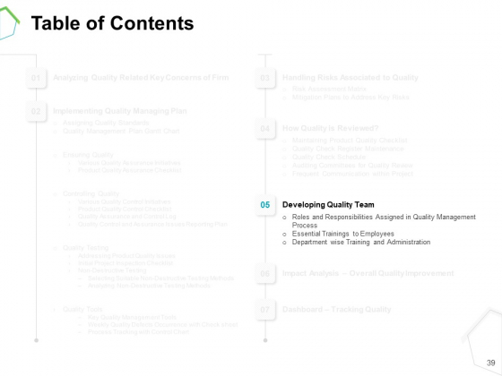 Project_Quality_Management_Plan_Ppt_PowerPoint_Presentation_Complete_Deck_With_Slides_Slide_39