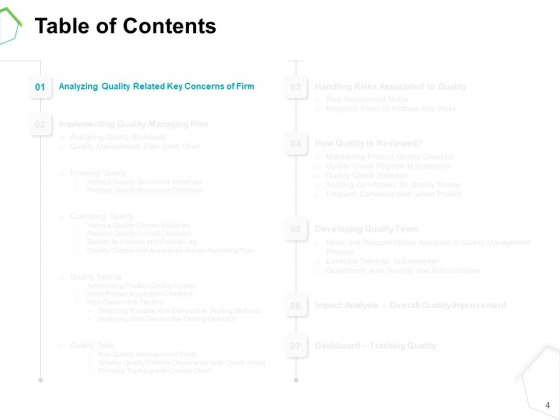 Project_Quality_Management_Plan_Ppt_PowerPoint_Presentation_Complete_Deck_With_Slides_Slide_4