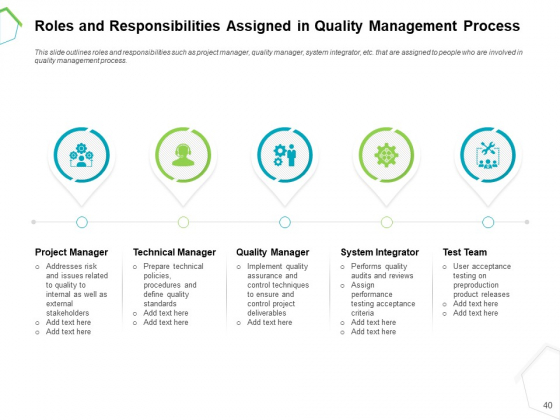 Project_Quality_Management_Plan_Ppt_PowerPoint_Presentation_Complete_Deck_With_Slides_Slide_40