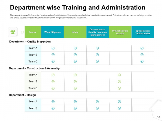 Project_Quality_Management_Plan_Ppt_PowerPoint_Presentation_Complete_Deck_With_Slides_Slide_42