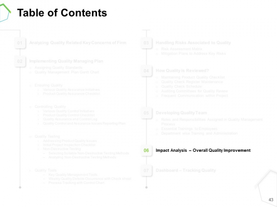 Project_Quality_Management_Plan_Ppt_PowerPoint_Presentation_Complete_Deck_With_Slides_Slide_43