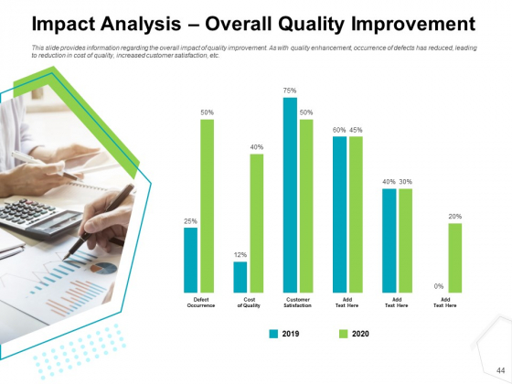 Project_Quality_Management_Plan_Ppt_PowerPoint_Presentation_Complete_Deck_With_Slides_Slide_44