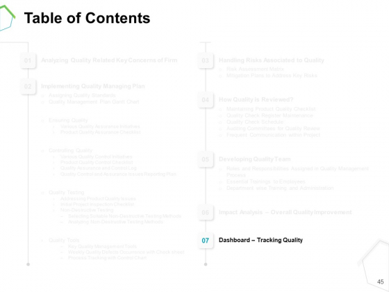 Project_Quality_Management_Plan_Ppt_PowerPoint_Presentation_Complete_Deck_With_Slides_Slide_45