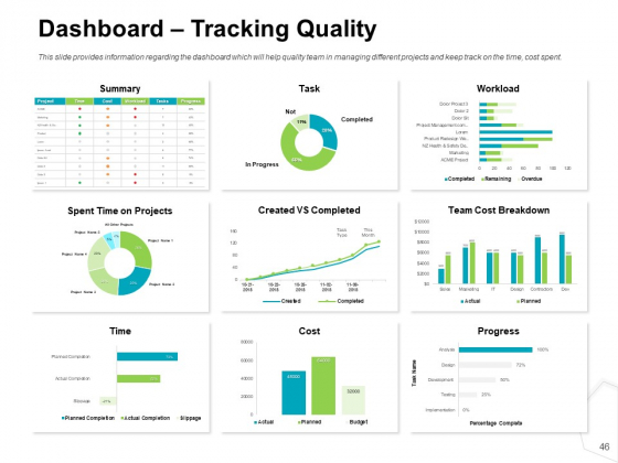 Project_Quality_Management_Plan_Ppt_PowerPoint_Presentation_Complete_Deck_With_Slides_Slide_46