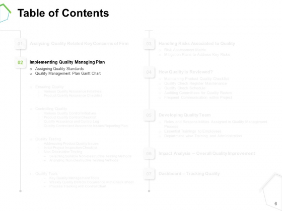 Project_Quality_Management_Plan_Ppt_PowerPoint_Presentation_Complete_Deck_With_Slides_Slide_6