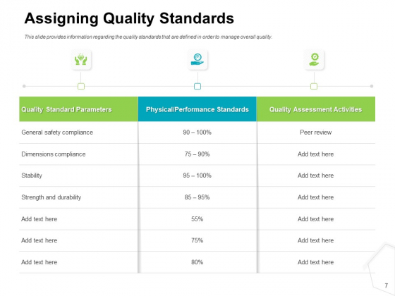Project_Quality_Management_Plan_Ppt_PowerPoint_Presentation_Complete_Deck_With_Slides_Slide_7