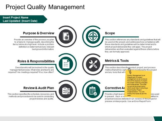 Project Quality Management Ppt PowerPoint Presentation File Ideas