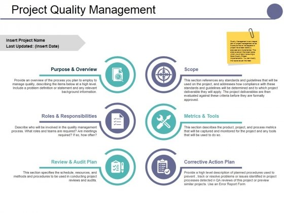 Project Quality Management Ppt PowerPoint Presentation Model Ideas