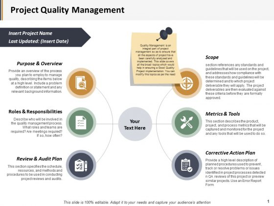Project Quality Management Ppt PowerPoint Presentation Professional Gallery