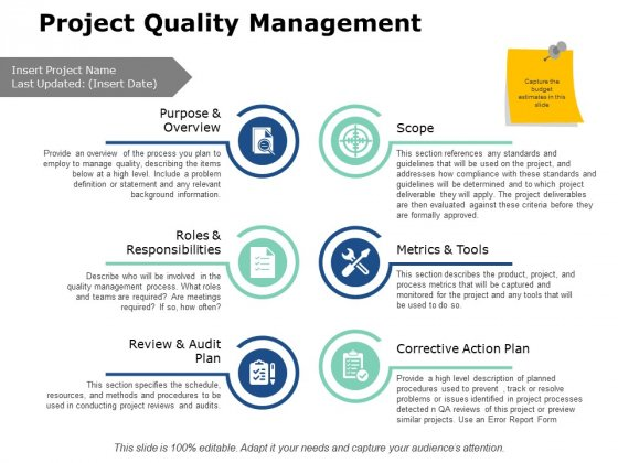 Project Quality Management Ppt PowerPoint Presentation Professional Images