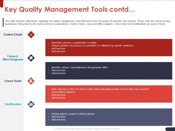 Project Quality Planning And Controlling Key Quality Management Tools Contd Inspiration PDF