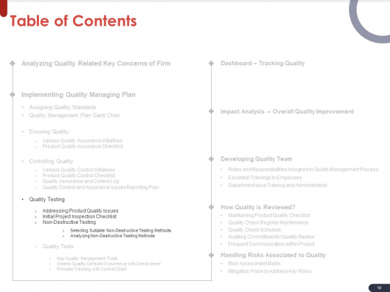 Project_Quality_Planning_And_Controlling_Ppt_PowerPoint_Presentation_Complete_Deck_With_Slides_Slide_18