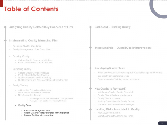 Project_Quality_Planning_And_Controlling_Ppt_PowerPoint_Presentation_Complete_Deck_With_Slides_Slide_25