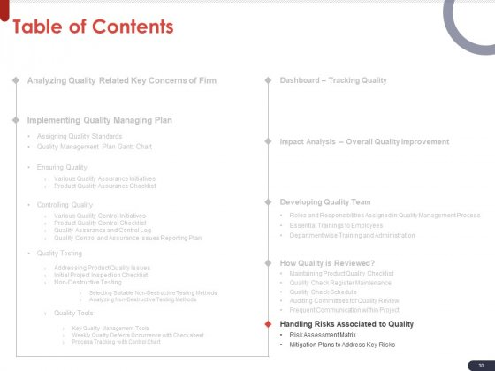 Project_Quality_Planning_And_Controlling_Ppt_PowerPoint_Presentation_Complete_Deck_With_Slides_Slide_30