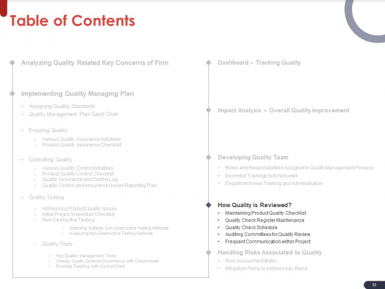 Project_Quality_Planning_And_Controlling_Ppt_PowerPoint_Presentation_Complete_Deck_With_Slides_Slide_33