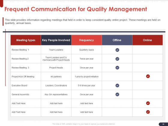 Project_Quality_Planning_And_Controlling_Ppt_PowerPoint_Presentation_Complete_Deck_With_Slides_Slide_38