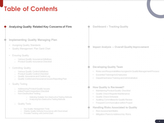 Project_Quality_Planning_And_Controlling_Ppt_PowerPoint_Presentation_Complete_Deck_With_Slides_Slide_4