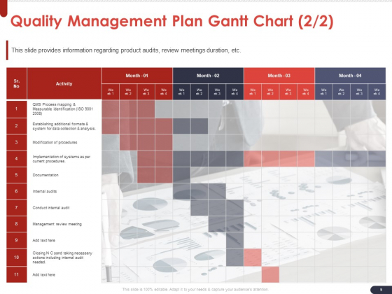 Project_Quality_Planning_And_Controlling_Ppt_PowerPoint_Presentation_Complete_Deck_With_Slides_Slide_9