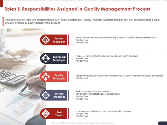 Project Quality Planning And Controlling Roles And Responsibilities Assigned In Quality Management Process Diagrams PDF