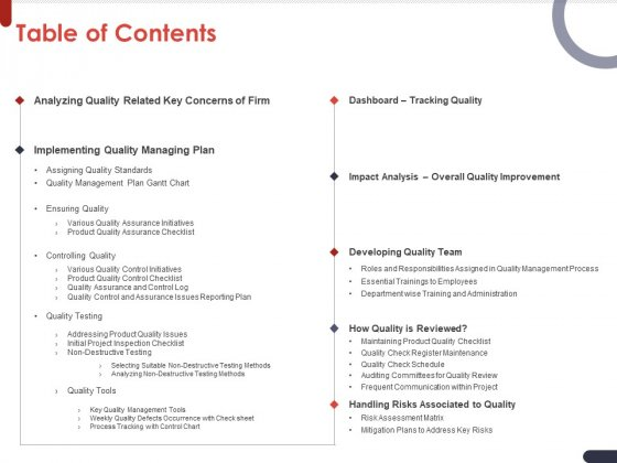 Project Quality Planning And Controlling Table Of Contents Ppt Styles Introduction PDF