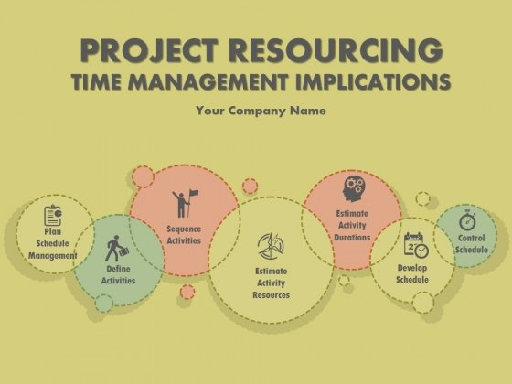 Project Resourcing Time Management Implications Ppt PowerPoint Presentation Complete Deck With Slides