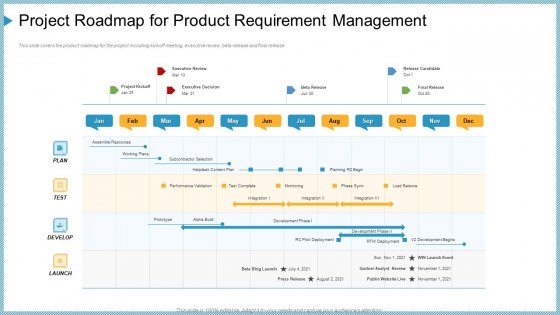 project roadmap for product requirement management ppt slides sample pdf