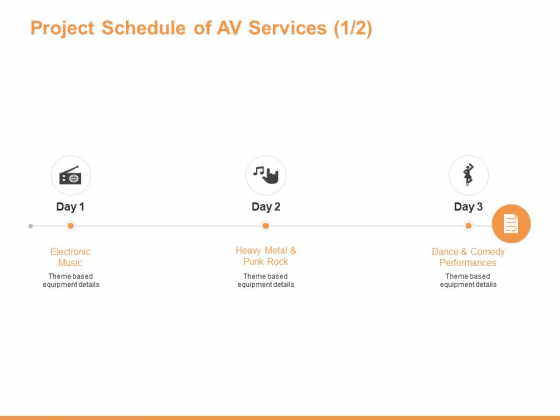 Project Schedule Of AV Services Ppt PowerPoint Presentation File Visuals