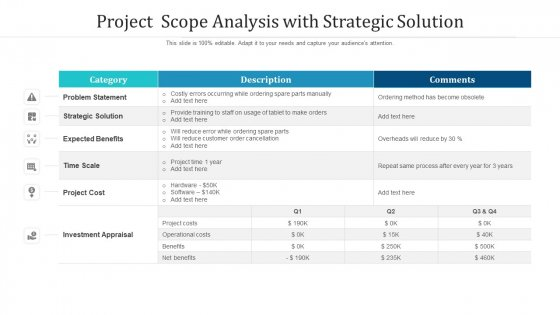 Project Scope Analysis With Strategic Solution Ppt PowerPoint Presentation Icon Show PDF