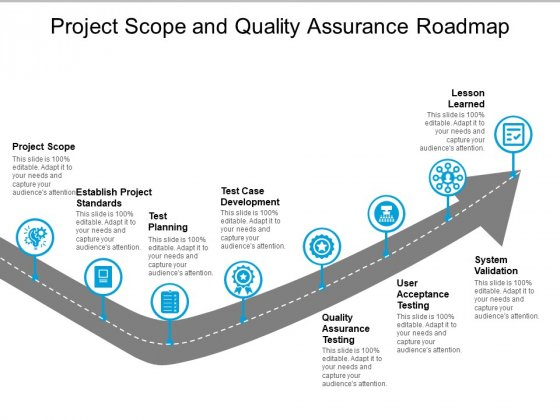 Project Scope And Quality Assurance Roadmap Ppt PowerPoint Presentation Portfolio Diagrams