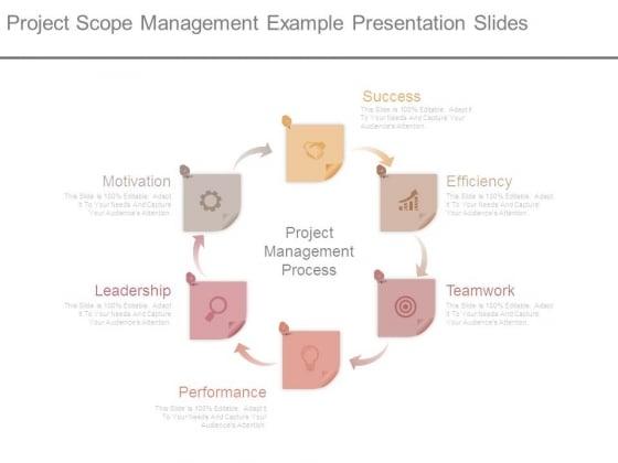 Project Scope Management Example Presentation Slides