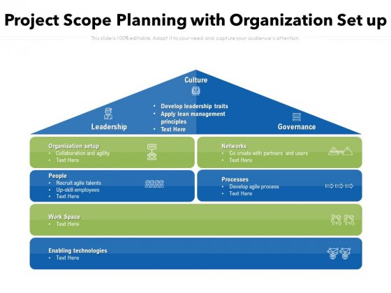 Project Scope Planning With Organization Set Up Ppt PowerPoint Presentation Infographic Template Layout PDF