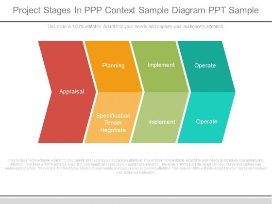 Project Stages In Ppp Context Sample Diagram Ppt Sample