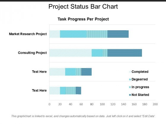 Project Status Bar Chart Ppt PowerPoint Presentation Ideas Objects