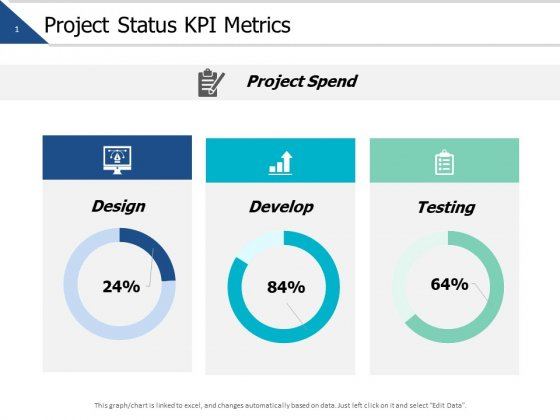 Project Status Kpi Metrics Marketing Ppt PowerPoint Presentation Layouts Skills