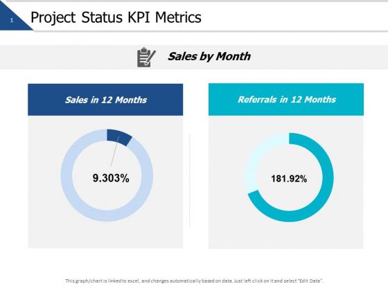Project Status Kpi Metrics Ppt PowerPoint Presentation Portfolio Maker