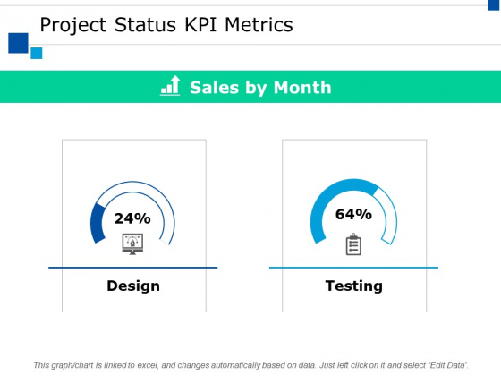 Project Status Kpi Metrics Ppt PowerPoint Presentation Show Format Ideas