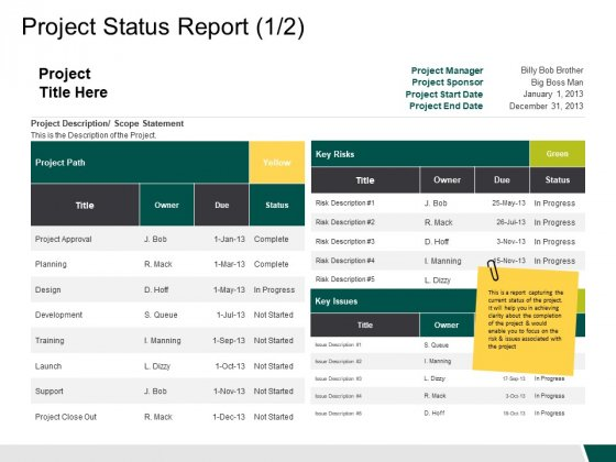 Project Status Report 1 2 Ppt PowerPoint Presentation Layouts Professional